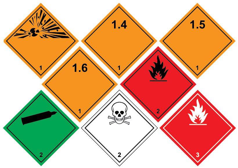 Chargement des matières dangereuses (IMDG)